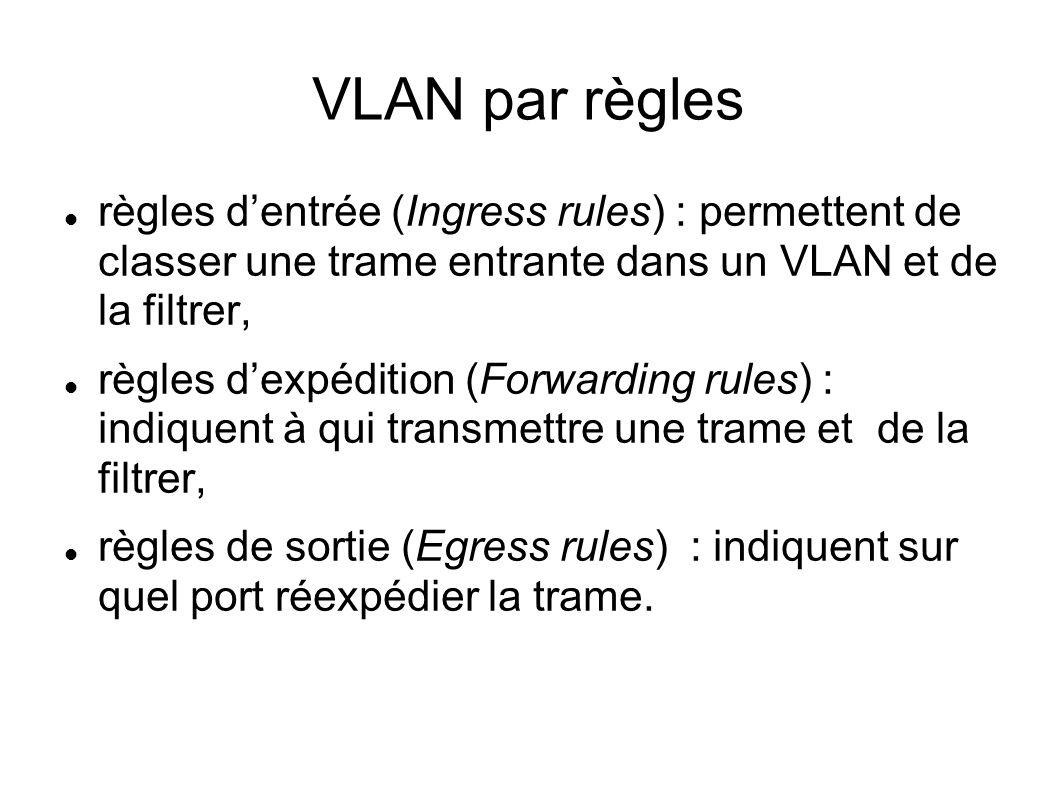 802.1Q et Linux - 1 le noyau Linux dispose d un module 802.1Q permettant de prendre en charge des trames taggées => hote vlan-informé Sur Debian : aptitude install vlan modprobe 8021q ; installation module vconfig add eth0 100 Added VLAN with VID == 100 to IF -:eth0:-