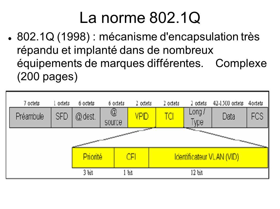 La norme 802.1Q 802.1Q (1998) : mécanisme d'encapsulation très répandu et implanté dans de nombreux équipements de marques différentes. Complexe (200