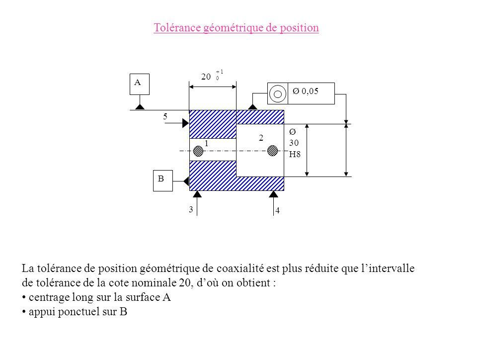 Tolérance géométrique de position 2 1 5 3 4 B A Ø 0,05 + 1 0 20 Ø 30 H8 La tolérance de position géométrique de coaxialité est plus réduite que linter