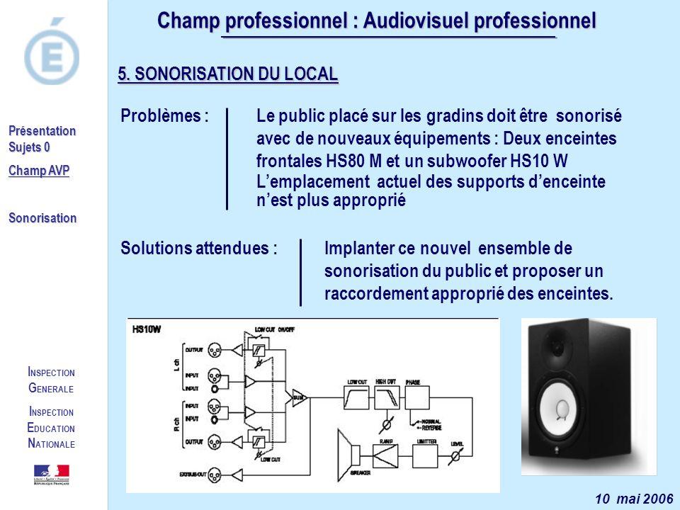 I NSPECTION G ENERALE I NSPECTION E DUCATION N ATIONALE Présentation Sujets 0 Champ AVP Sonorisation 5. SONORISATION DU LOCAL Problèmes : Le public pl