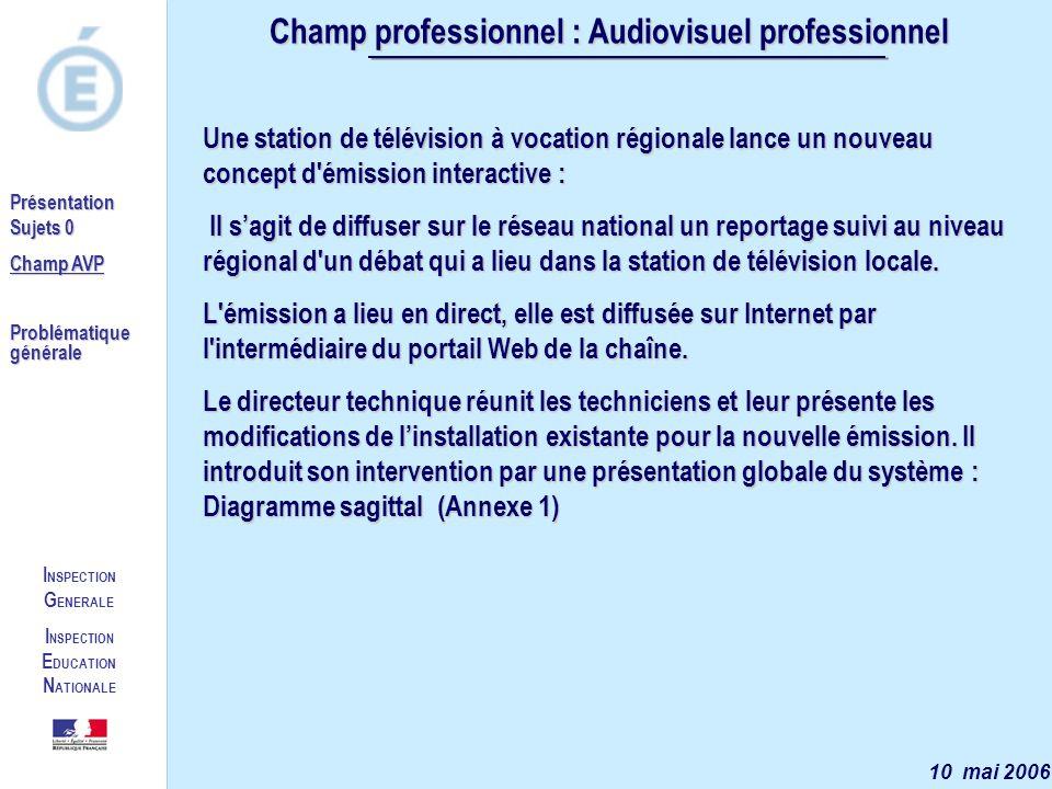 I NSPECTION G ENERALE I NSPECTION E DUCATION N ATIONALE Présentation Sujets 0 Champ AVP Problématique générale Champ professionnel : Audiovisuel profe