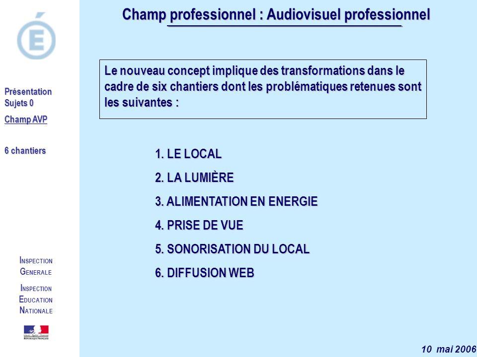 I NSPECTION G ENERALE I NSPECTION E DUCATION N ATIONALE Présentation Sujets 0 Champ AVP 6 chantiers Champ professionnel : Audiovisuel professionnel 10