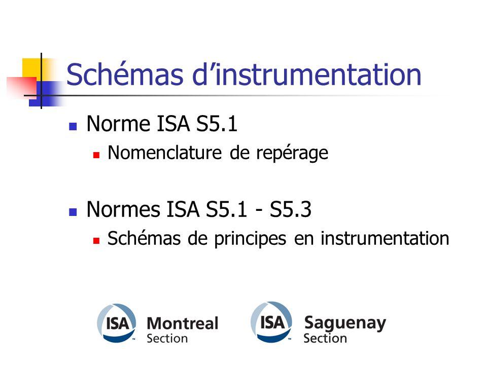Norme ISA S5.1 Nomenclature de repérage Normes ISA S5.1 - S5.3 Schémas de principes en instrumentation