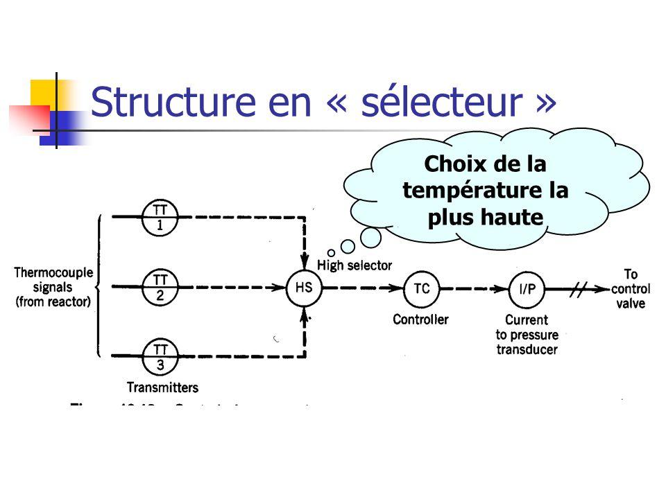 Structure en « sélecteur » Choix de la température la plus haute