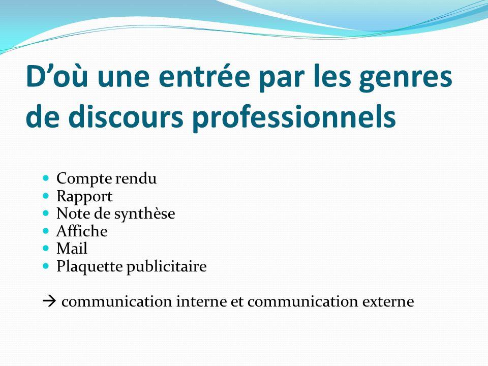 Doù une entrée par les genres de discours professionnels Compte rendu Rapport Note de synthèse Affiche Mail Plaquette publicitaire communication inter