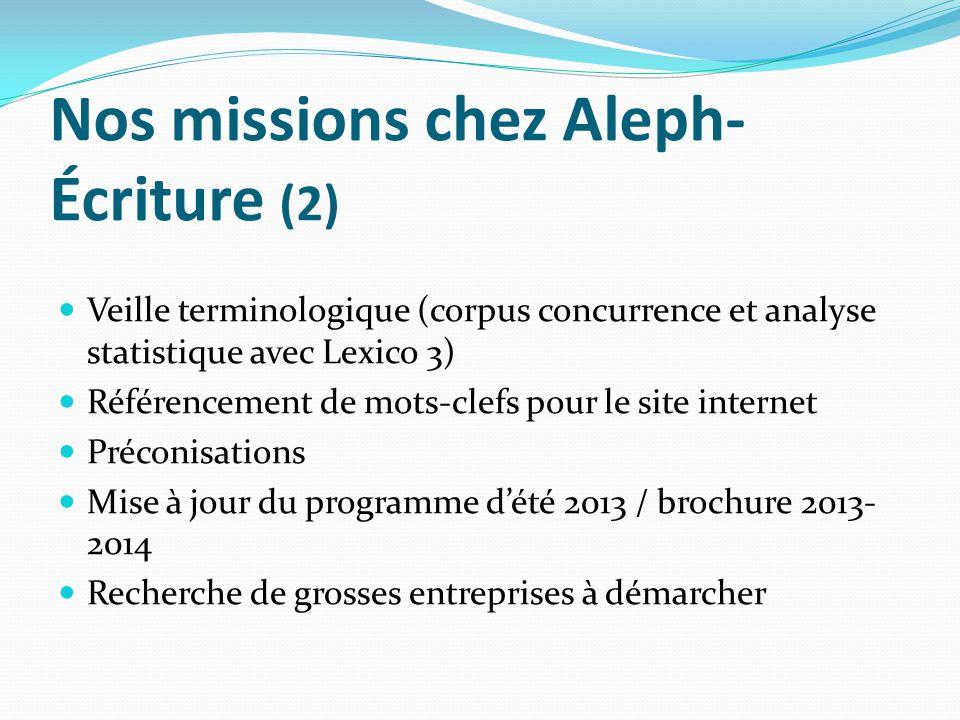 Nos missions chez Aleph- Écriture (2) Veille terminologique (corpus concurrence et analyse statistique avec Lexico 3) Référencement de mots-clefs pour