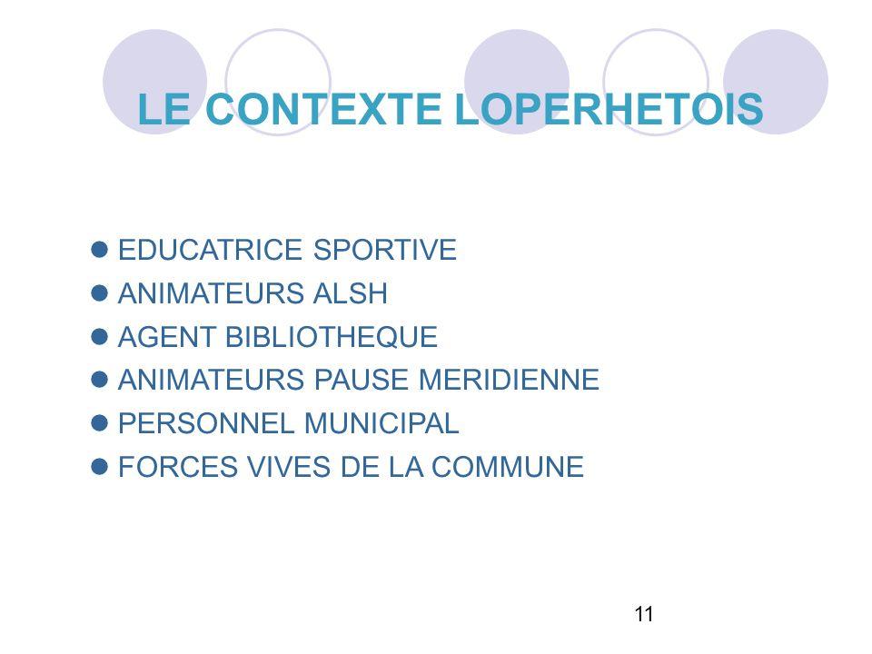 11 LE CONTEXTE LOPERHETOIS EDUCATRICE SPORTIVE ANIMATEURS ALSH AGENT BIBLIOTHEQUE ANIMATEURS PAUSE MERIDIENNE PERSONNEL MUNICIPAL FORCES VIVES DE LA C