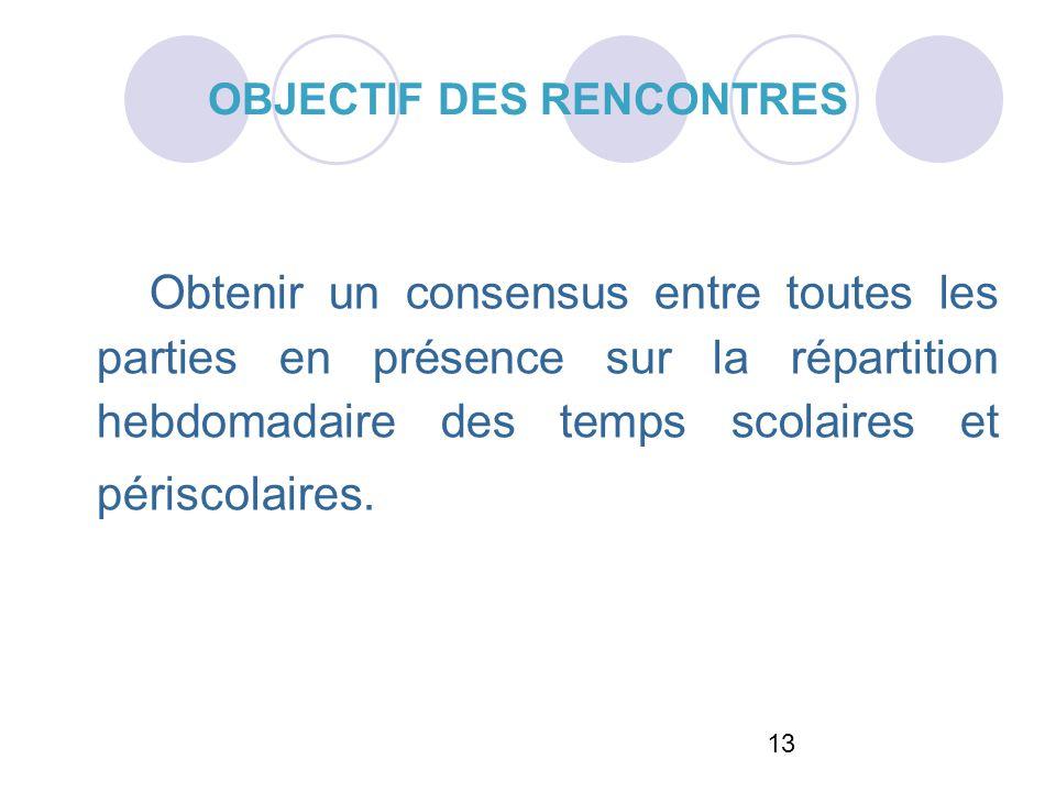 13 OBJECTIF DES RENCONTRES Obtenir un consensus entre toutes les parties en présence sur la répartition hebdomadaire des temps scolaires et périscolai