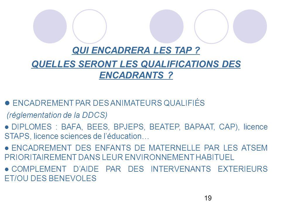 19 QUI ENCADRERA LES TAP ? QUELLES SERONT LES QUALIFICATIONS DES ENCADRANTS ? ENCADREMENT PAR DES ANIMATEURS QUALIFIÉS (réglementation de la DDCS) DIP