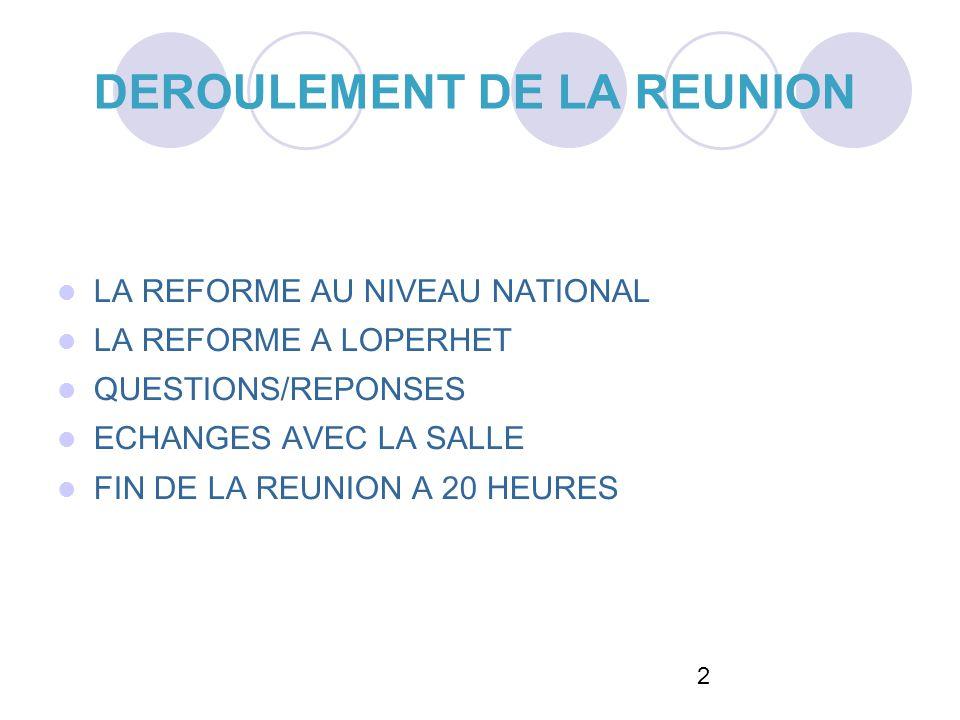 13 OBJECTIF DES RENCONTRES Obtenir un consensus entre toutes les parties en présence sur la répartition hebdomadaire des temps scolaires et périscolaires.