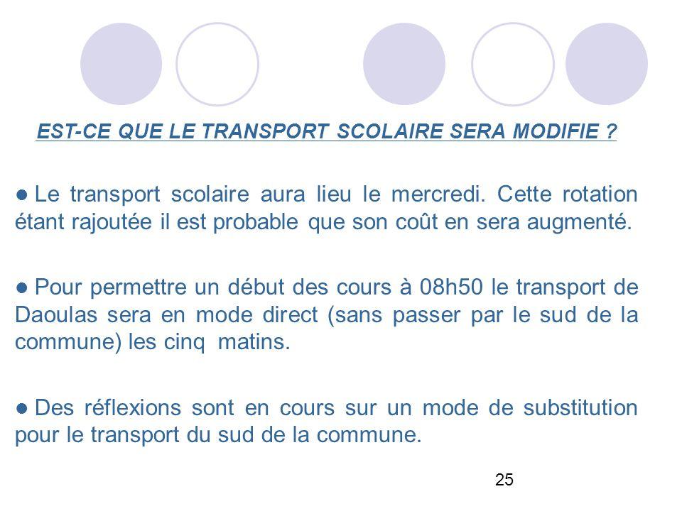 25 EST-CE QUE LE TRANSPORT SCOLAIRE SERA MODIFIE ? Le transport scolaire aura lieu le mercredi. Cette rotation étant rajoutée il est probable que son
