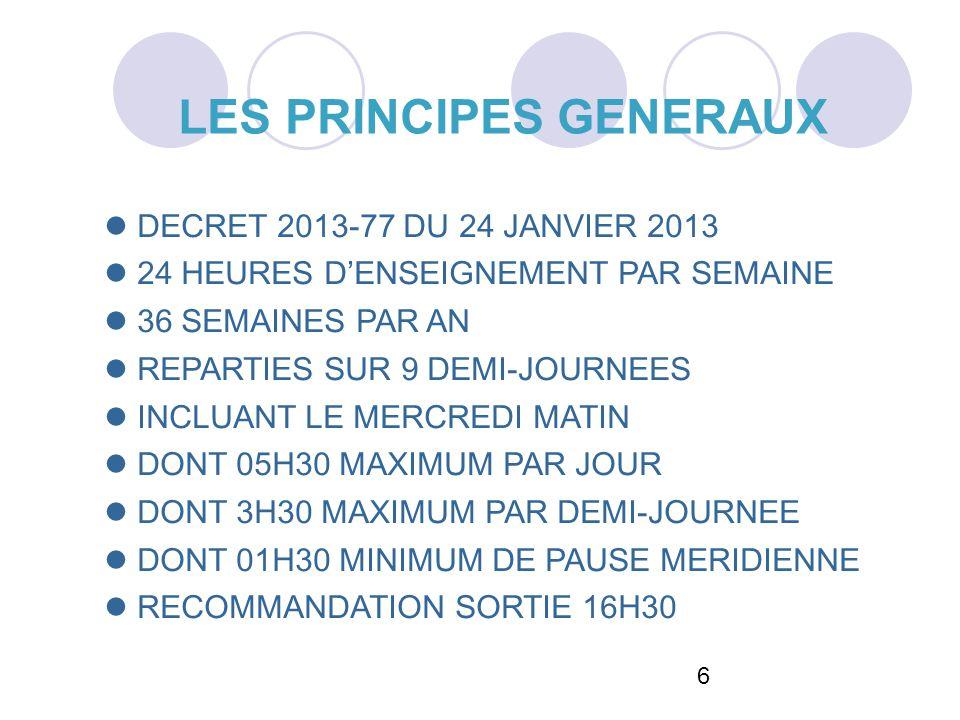 6 LES PRINCIPES GENERAUX DECRET 2013-77 DU 24 JANVIER 2013 24 HEURES DENSEIGNEMENT PAR SEMAINE 36 SEMAINES PAR AN REPARTIES SUR 9 DEMI-JOURNEES INCLUA