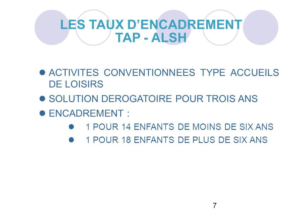 7 LES TAUX DENCADREMENT TAP - ALSH ACTIVITES CONVENTIONNEES TYPE ACCUEILS DE LOISIRS SOLUTION DEROGATOIRE POUR TROIS ANS ENCADREMENT : 1 POUR 14 ENFAN