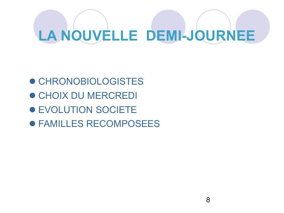 8 LA NOUVELLE DEMI-JOURNEE CHRONOBIOLOGISTES CHOIX DU MERCREDI EVOLUTION SOCIETE FAMILLES RECOMPOSEES