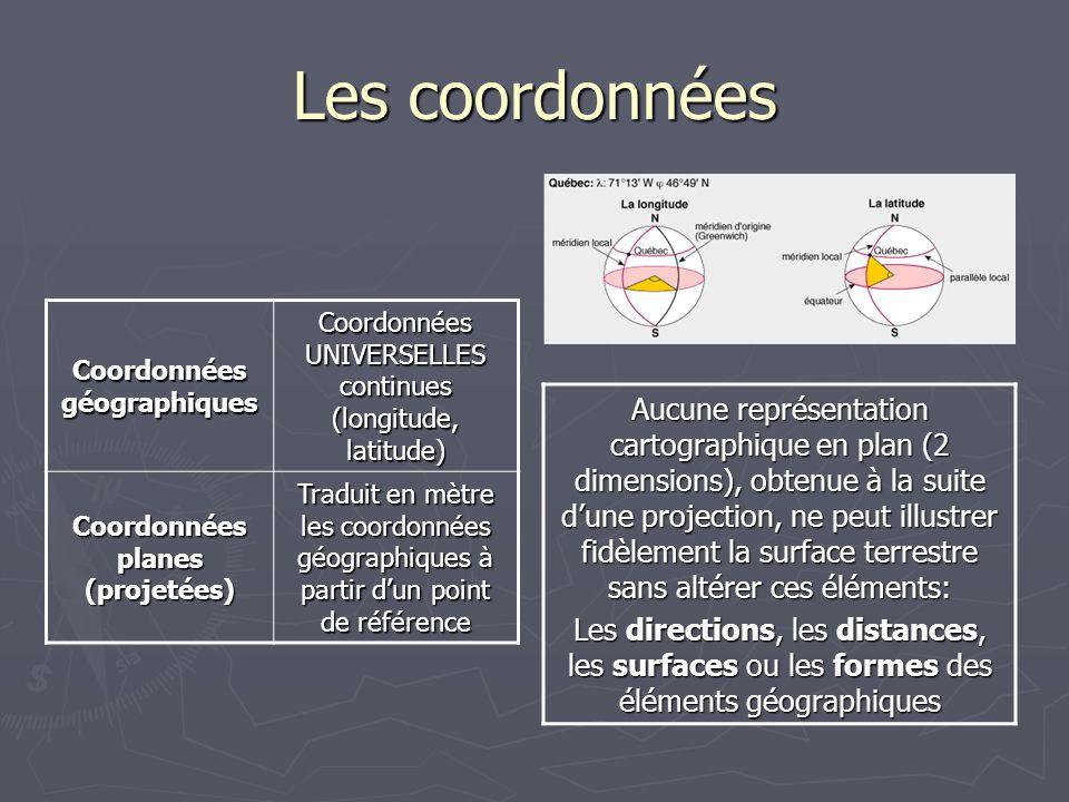 Les coordonnées Coordonnées géographiques Coordonnées UNIVERSELLES continues (longitude, latitude) Coordonnées planes (projetées) Traduit en mètre les