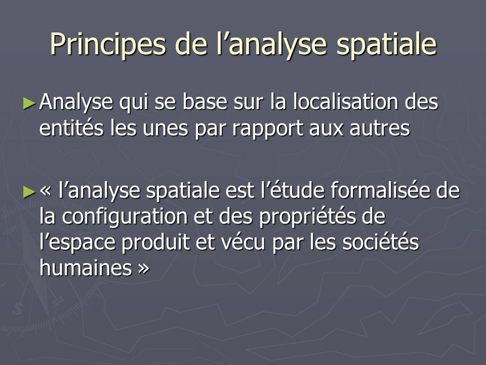 Principes de lanalyse spatiale Analyse qui se base sur la localisation des entités les unes par rapport aux autres Analyse qui se base sur la localisa