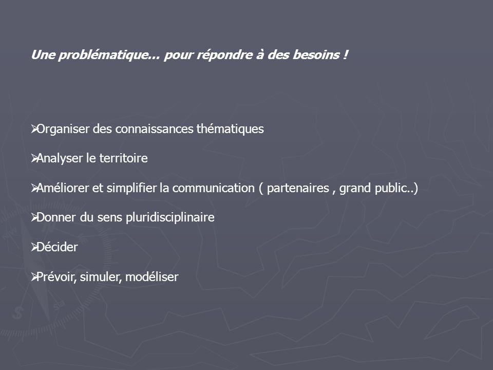 Du matériel Ordinateurs, périphériques, réseaux, GPS… Des logiciels Marché de la géomatique : 300 millions deuros en France en 2001 + 15% /an Dabord des logiciels de DAO et CAO Des bases de données Couplage dans les SIG Mapinfo ArcGis Géoconcept Open GIS