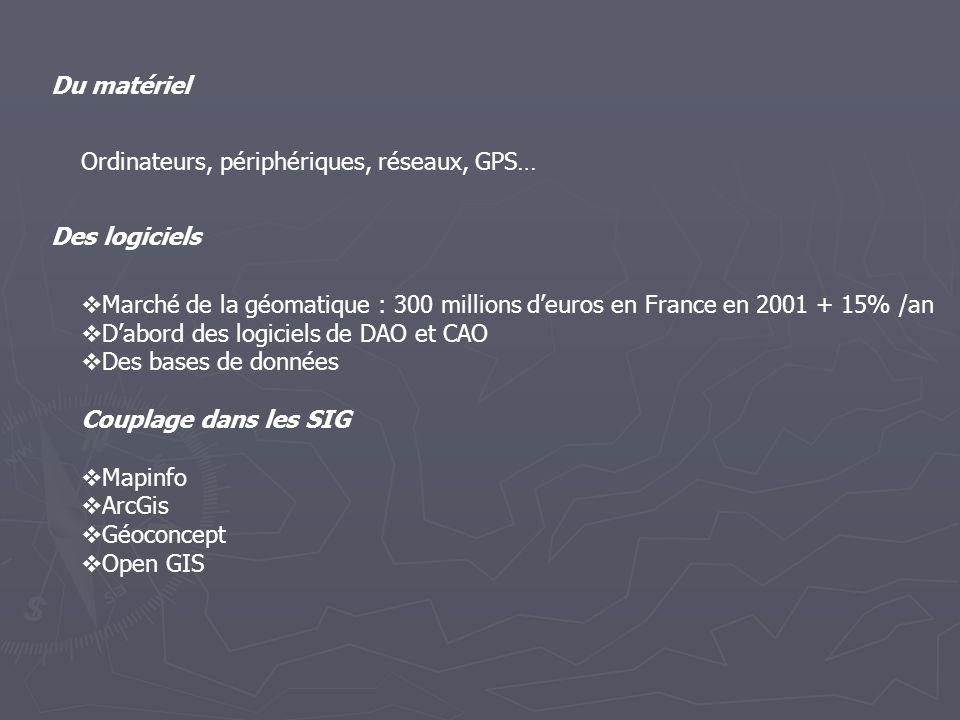 Du matériel Ordinateurs, périphériques, réseaux, GPS… Des logiciels Marché de la géomatique : 300 millions deuros en France en 2001 + 15% /an Dabord d