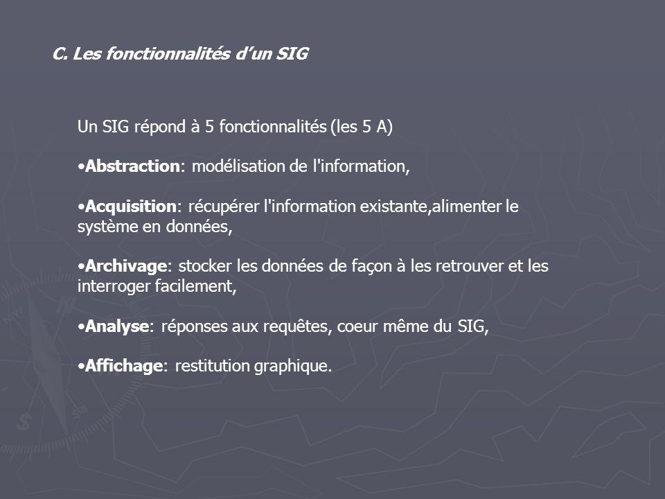 C. Les fonctionnalités dun SIG Un SIG répond à 5 fonctionnalités (les 5 A) Abstraction: modélisation de l'information, Acquisition: récupérer l'inform