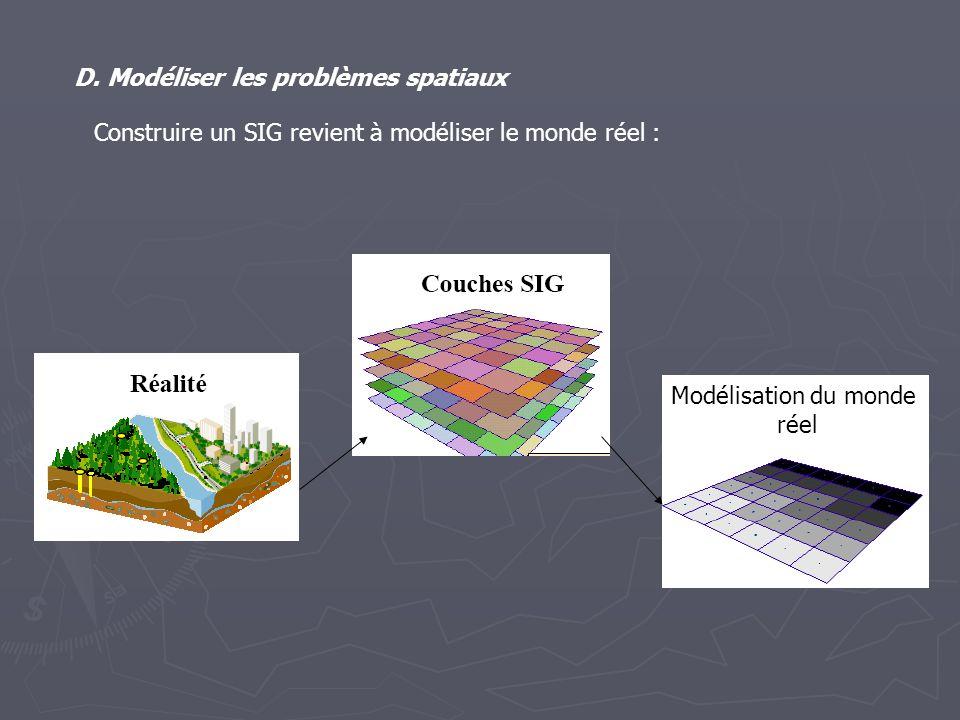 D. Modéliser les problèmes spatiaux Construire un SIG revient à modéliser le monde réel : Modélisation du monde réel