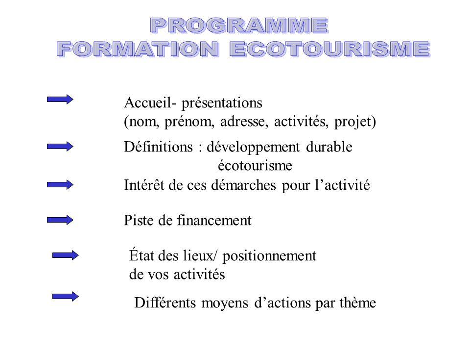 Accueil- présentations (nom, prénom, adresse, activités, projet) Définitions : développement durable écotourisme Intérêt de ces démarches pour lactivi