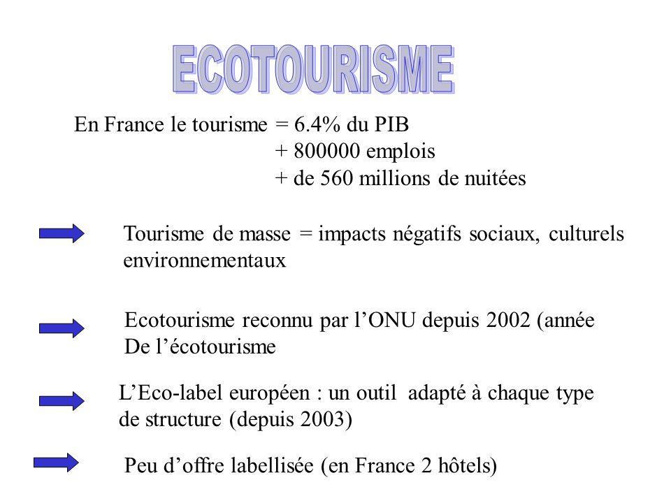En France le tourisme = 6.4% du PIB + 800000 emplois + de 560 millions de nuitées LEco-label européen : un outil adapté à chaque type de structure (de