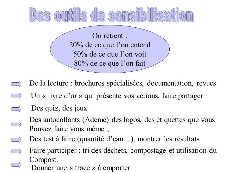 De la lecture : brochures spécialisées, documentation, revues On retient : 20% de ce que lon entend 50% de ce que lon voit 80% de ce que lon fait Des