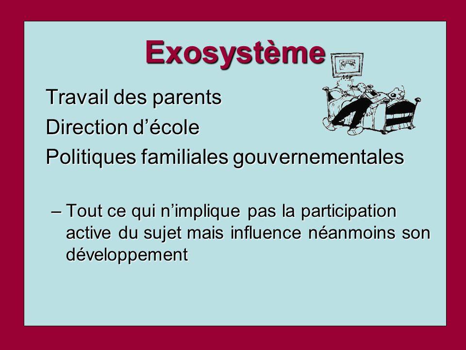 Exosystème Travail des parents Direction décole Politiques familiales gouvernementales –Tout ce qui nimplique pas la participation active du sujet mai
