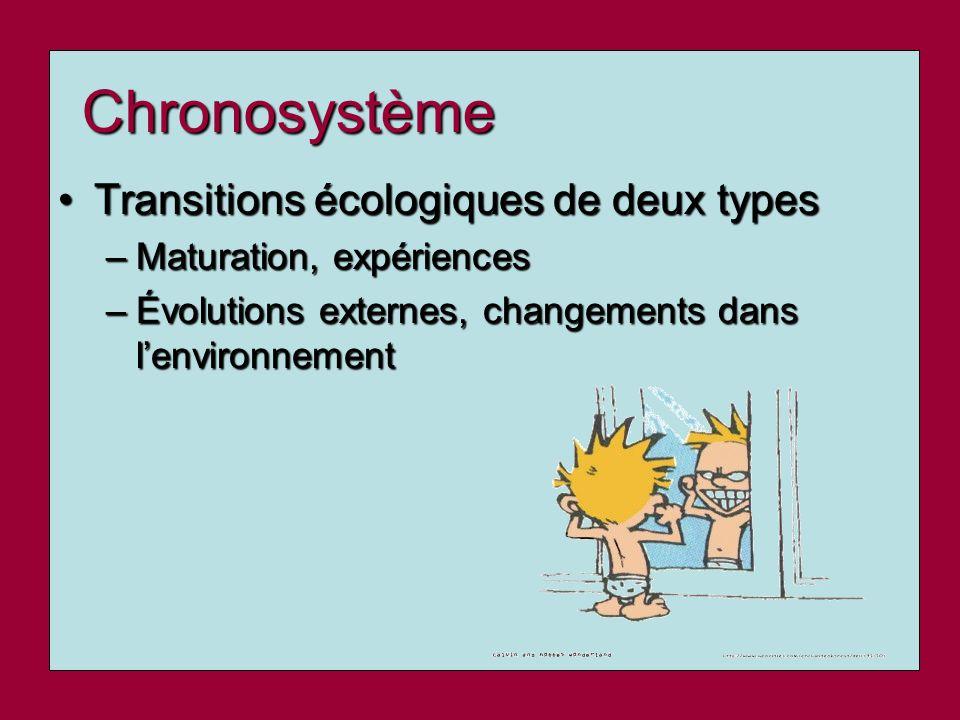Chronosystème Transitions écologiques de deux typesTransitions écologiques de deux types –Maturation, expériences –Évolutions externes, changements da
