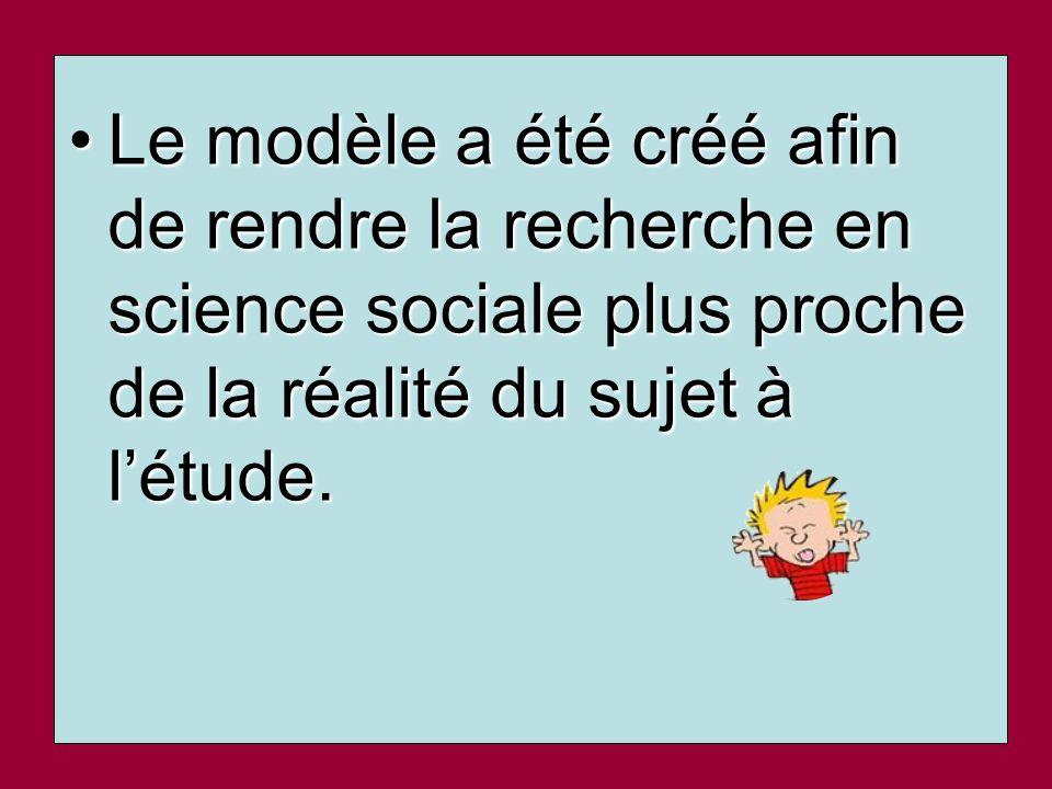 Le modèle a été créé afin de rendre la recherche en science sociale plus proche de la réalité du sujet à létude.Le modèle a été créé afin de rendre la