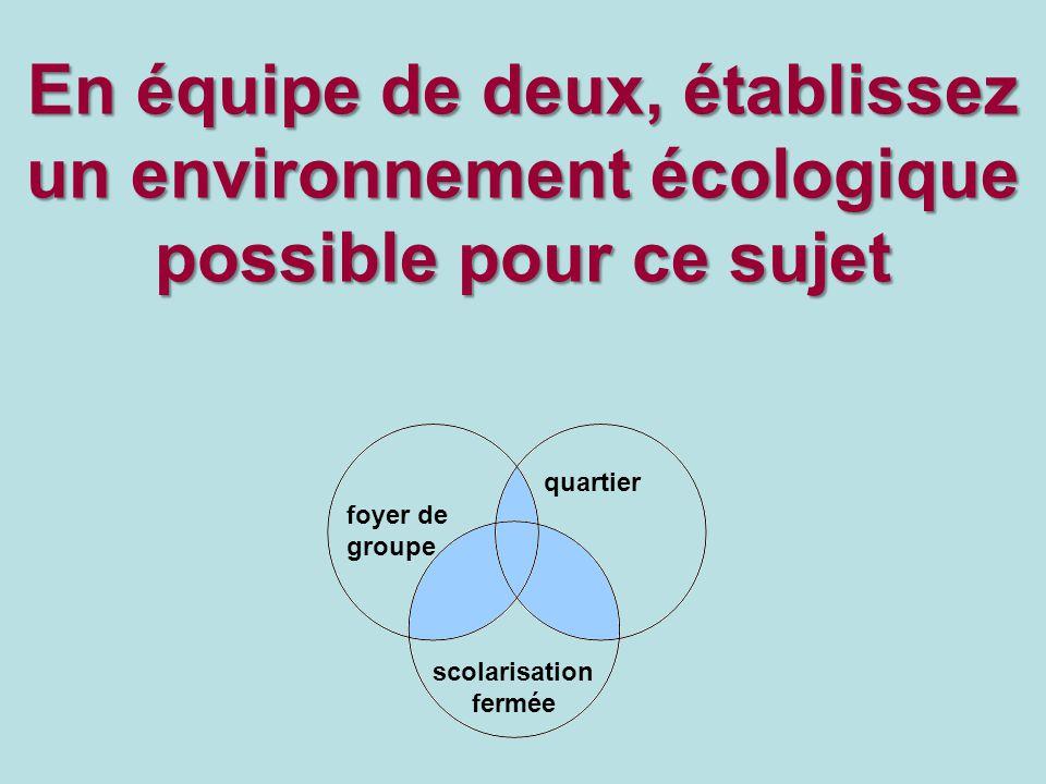 En équipe de deux, établissez un environnement écologique possible pour ce sujet quartier foyer de groupe scolarisation fermée