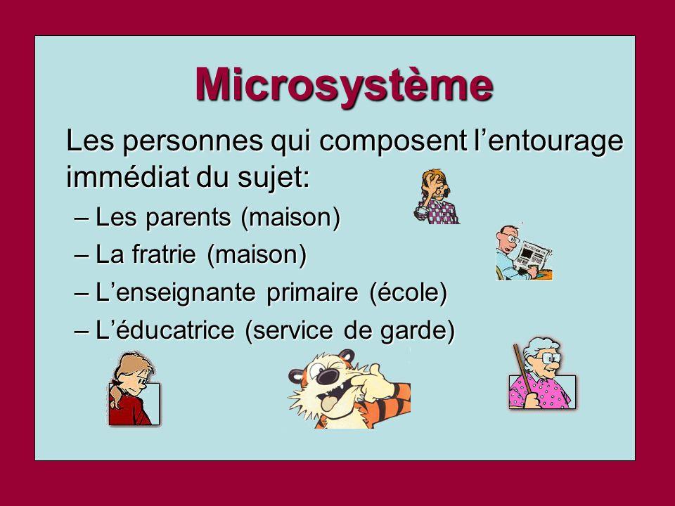 Microsystème Les personnes qui composent lentourage immédiat du sujet: –Les parents (maison) –La fratrie (maison) –Lenseignante primaire (école) –Lédu