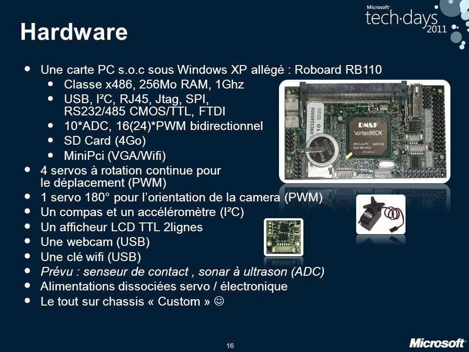 16 Hardware Une carte PC s.o.c sous Windows XP allégé : Roboard RB110 Classe x486, 256Mo RAM, 1Ghz USB, I²C, RJ45, Jtag, SPI, RS232/485 CMOS/TTL, FTDI 10*ADC, 16(24)*PWM bidirectionnel SD Card (4Go) MiniPci (VGA/Wifi) 4 servos à rotation continue pour le déplacement (PWM) 1 servo 180° pour lorientation de la camera (PWM) Un compas et un accéléromètre (I²C) Un afficheur LCD TTL 2lignes Une webcam (USB) Une clé wifi (USB) Prévu : senseur de contact, sonar à ultrason (ADC) Alimentations dissociées servo / électronique Le tout sur chassis « Custom »