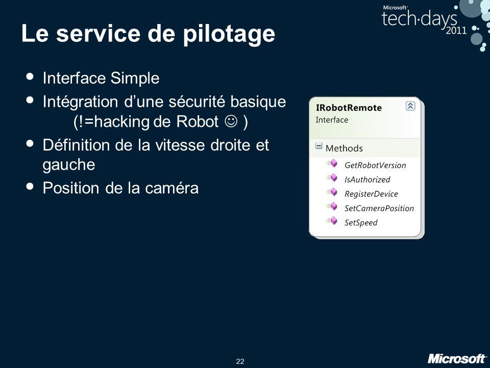 22 Le service de pilotage Interface Simple Intégration dune sécurité basique (!=hacking de Robot ) Définition de la vitesse droite et gauche Position de la caméra