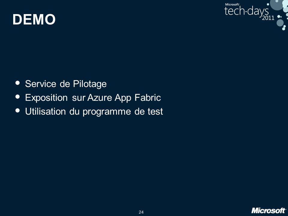 24 DEMO Service de Pilotage Exposition sur Azure App Fabric Utilisation du programme de test