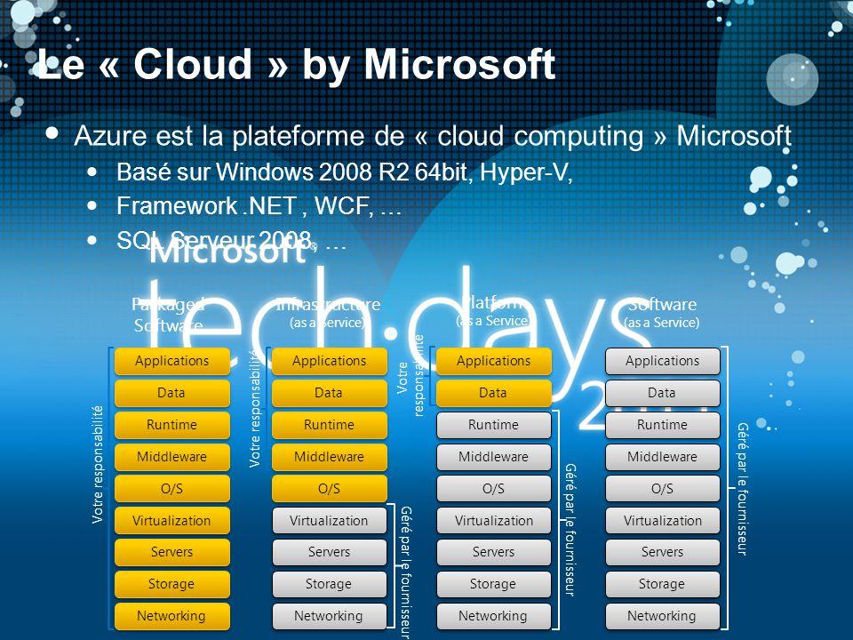 Le « Cloud » by Microsoft Azure est la plateforme de « cloud computing » Microsoft Basé sur Windows 2008 R2 64bit, Hyper-V, Framework.NET, WCF, … SQL Serveur 2008, … Packaged Software Storage Servers Networking O/S Middleware Virtualization Data Applications Runtime Votre responsabilité Infrastructure (as a Service) Storage Servers Networking O/S Middleware Virtualization Data Applications Runtime Géré par le fournisseur Votre responsabilité Platform (as a Service) Géré par le fournisseur Votre responsabilité Storage Servers Networking O/S Middleware Virtualization Applications Runtime Data Software (as a Service) Géré par le fournisseur Storage Servers Networking O/S Middleware Virtualization Applications Runtime Data