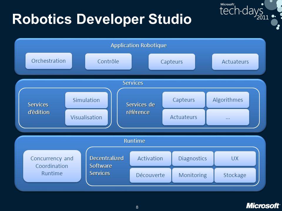 8 Robotics Developer Studio Application Robotique Orchestration Contrôle Capteurs Actuateurs Services de référence Services Services dédition Simulation Visualisation Capteurs Actuateurs Algorithmes...