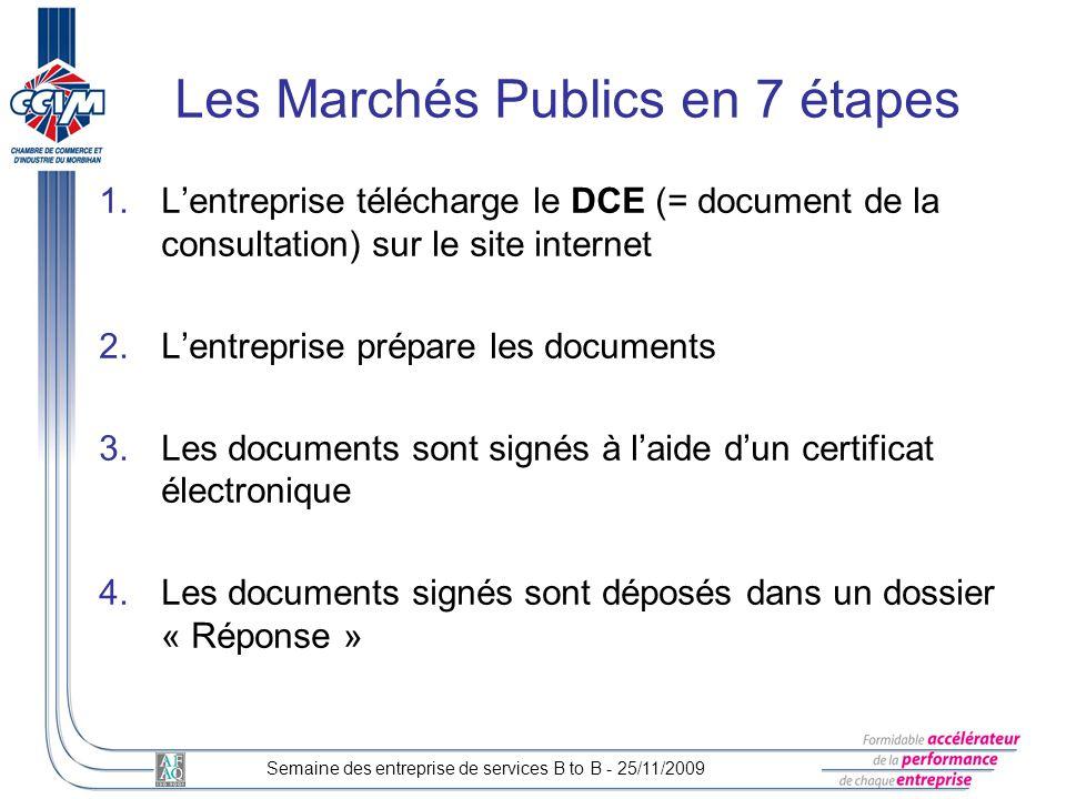 1.Lentreprise télécharge le DCE (= document de la consultation) sur le site internet 2.Lentreprise prépare les documents 3.Les documents sont signés à