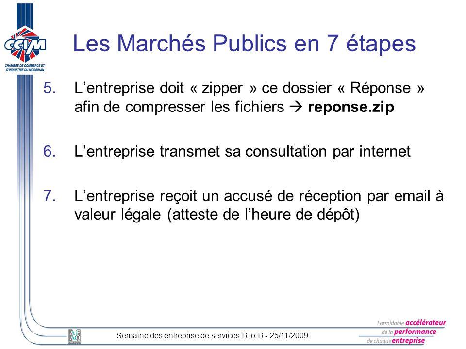 5.Lentreprise doit « zipper » ce dossier « Réponse » afin de compresser les fichiers reponse.zip 6.Lentreprise transmet sa consultation par internet 7