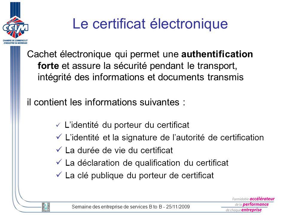 Le certificat électronique Cachet électronique qui permet une authentification forte et assure la sécurité pendant le transport, intégrité des informa