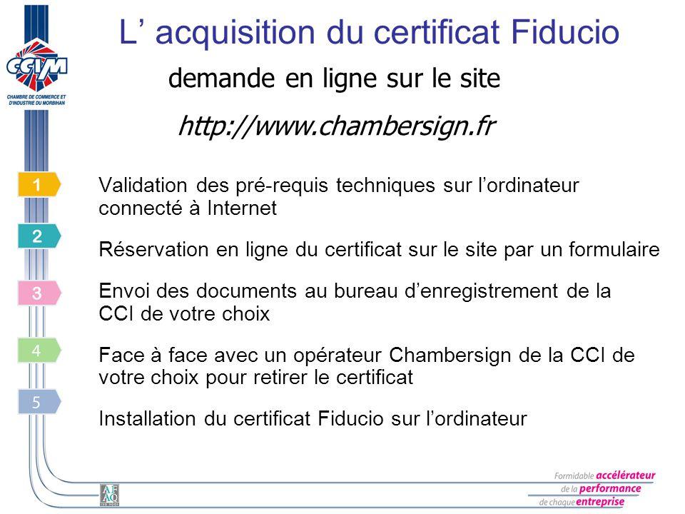 L acquisition du certificat Fiducio demande en ligne sur le site http://www.chambersign.fr Validation des pré-requis techniques sur lordinateur connec
