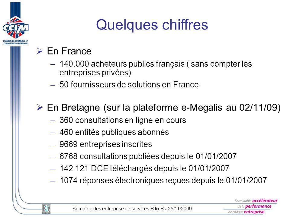 En France –140.000 acheteurs publics français ( sans compter les entreprises privées) –50 fournisseurs de solutions en France En Bretagne (sur la plat