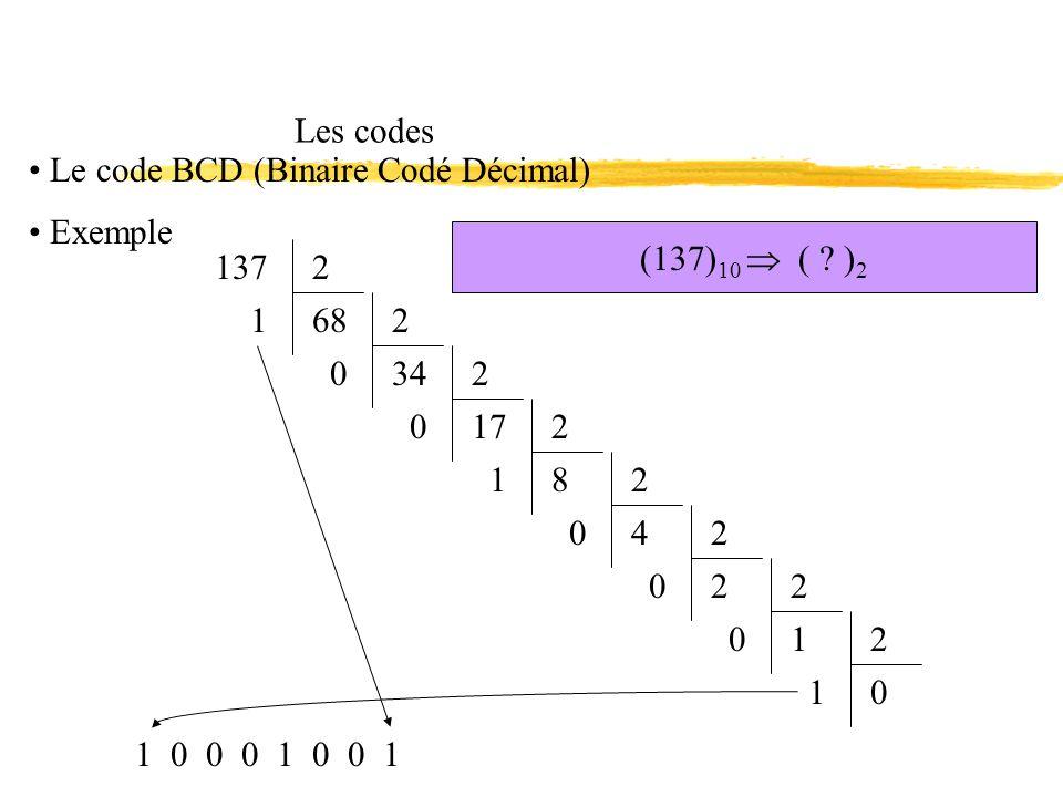 Les codes Le code BCD (Binaire Codé Décimal) Exemple (137) 10 ( ? ) 2 1372 681 2 340 2 170 2 81 2 40 2 20 2 10 2 01 1 0 0 0 1 0 0 1