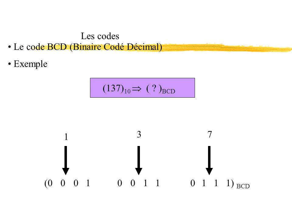 (137) 10 ( ? ) BCD Les codes Le code BCD (Binaire Codé Décimal) Exemple 1 73 (0 0 0 10 0 1 10 1 1 1) BCD