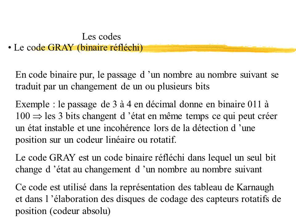 Les codes Le code GRAY (binaire réfléchi) En code binaire pur, le passage d un nombre au nombre suivant se traduit par un changement de un ou plusieur