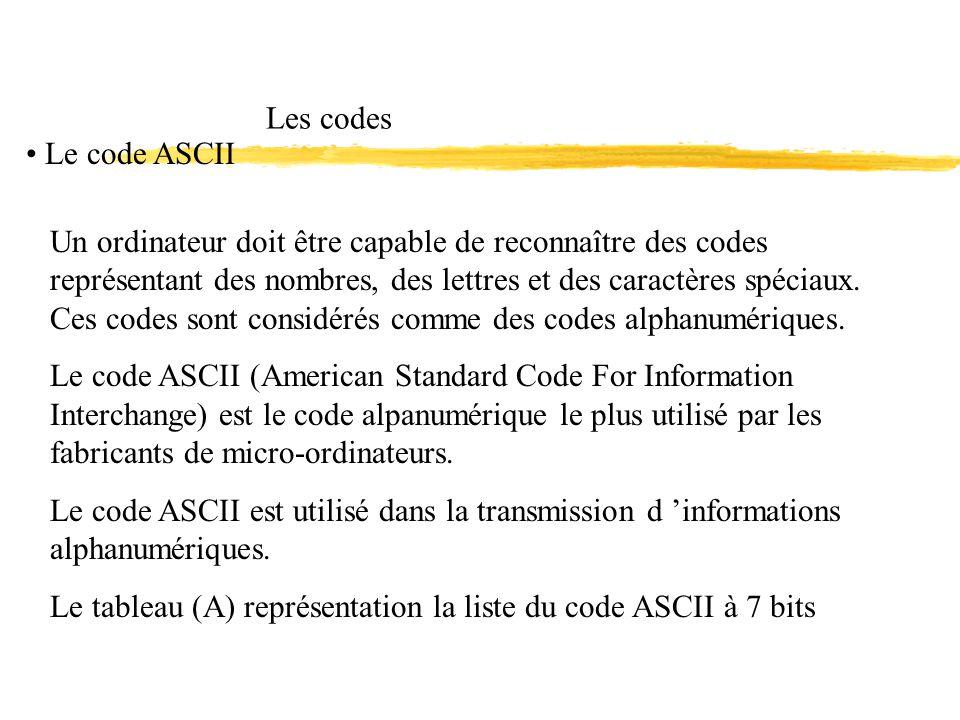 Les codes Le code ASCII Un ordinateur doit être capable de reconnaître des codes représentant des nombres, des lettres et des caractères spéciaux.