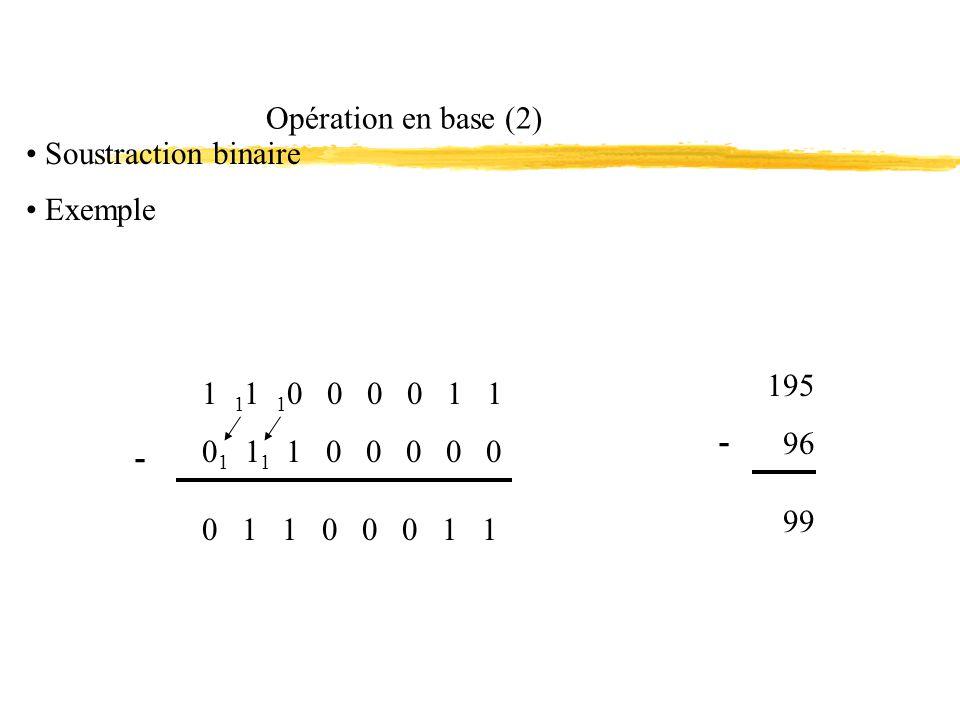 Opération en base (2) Soustraction binaire 195 96 Exemple 1 1 1 1 0 0 0 0 1 1 0 1 1 1 1 0 0 0 0 0 - 0 1 1 0 0 0 1 1 - 99