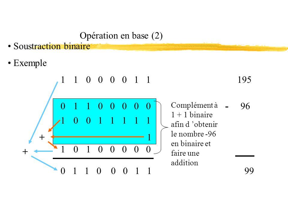 Opération en base (2) Soustraction binaire 195 Exemple 1 1 0 0 0 0 1 1 + 0 1 1 0 0 0 1 1 - 99 0 1 1 0 0 0 0 0 1 0 0 1 1 1 1 1 96 1 1 0 1 0 0 0 0 0 + Complément à 1 + 1 binaire afin d obtenir le nombre -96 en binaire et faire une addition