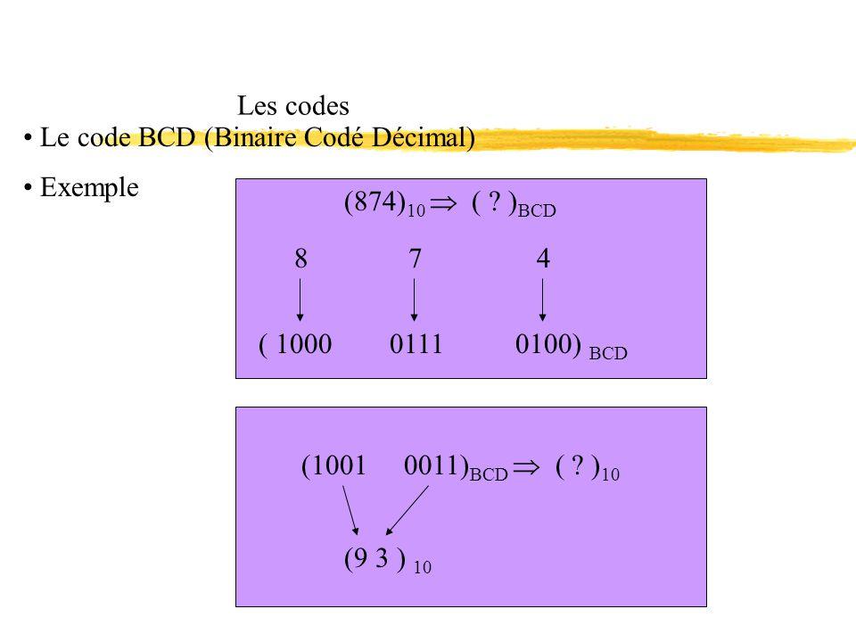 Les codes Le code BCD (Binaire Codé Décimal) Exemple (874) 10 ( ? ) BCD 874 ( 1000 0111 0100) BCD (1001 0011) BCD ( ? ) 10 (9 3 ) 10