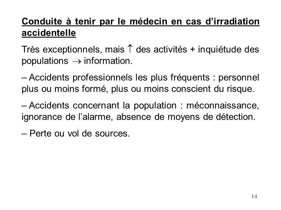 14 Conduite à tenir par le médecin en cas dirradiation accidentelle Très exceptionnels, mais des activités + inquiétude des populations information. –